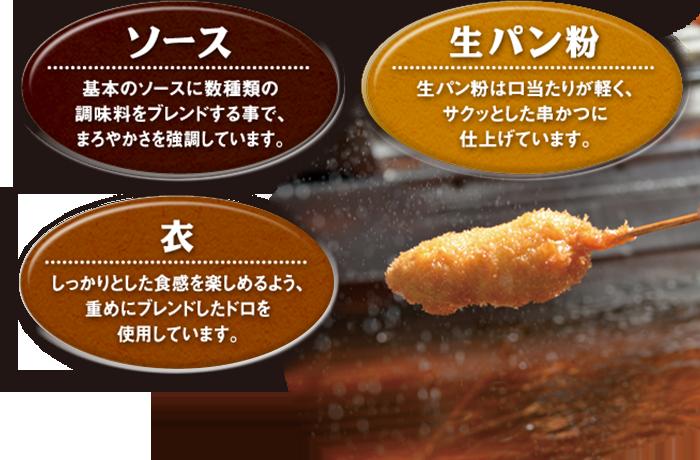ソース・生パン粉・衣
